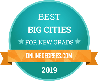 15 Best Big Cities for New Grads 2019 | OnlineDegrees com